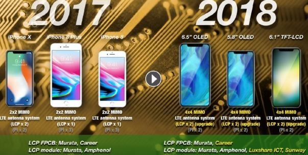 2018 iPhones even faster LTE.JPG