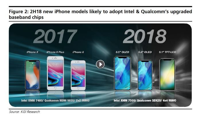 2018 iPhones to have faster LTE speeds.JPG