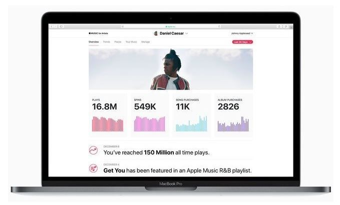 Apple Music gains 2 million subs in 1 month.JPG