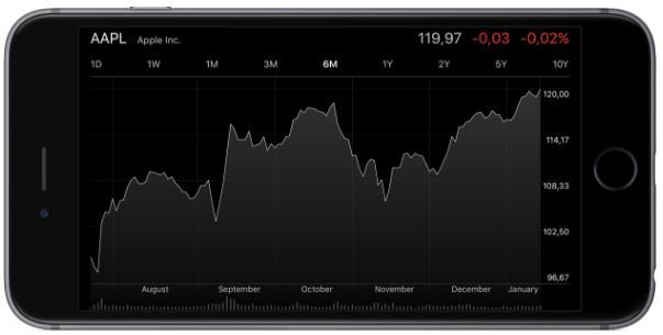 Apple stocks rise to 14 month high.JPG