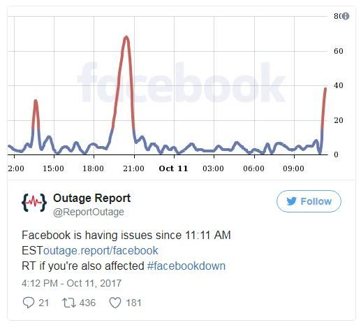 Facebook has worldwide outage.JPG