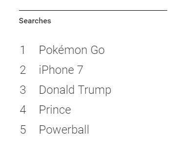 iPhone 7 tops Google 2016 search.JPG