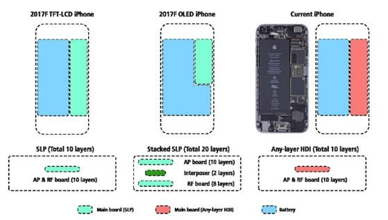 iPhone 8 to have improved battery capacity.JPG