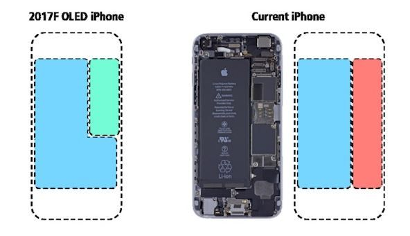 Longer battery life in OLED iPhone 8 to encourage upgraders.JPG