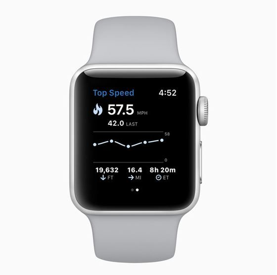 Apple Watch Series 3 Can Now Track Your Skiing and ...